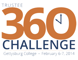 Gettysburg College's 360 Challenge was successful at raising $701,173.02 from donations from parents, alum, and trustees. The challenge took place from 10:00 a.m. Feb. 6 to 10:00 p.m. Feb. 7. Photo Credit: gettysburg.edu