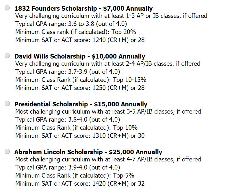 The general criteria for merit scholarships at Gettysburg according to the Net Price Calculator available on the college's website. Note: These values have not been updated to reflect the latest changes.