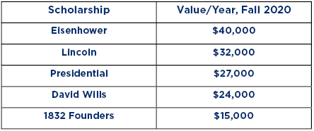 scholarship values