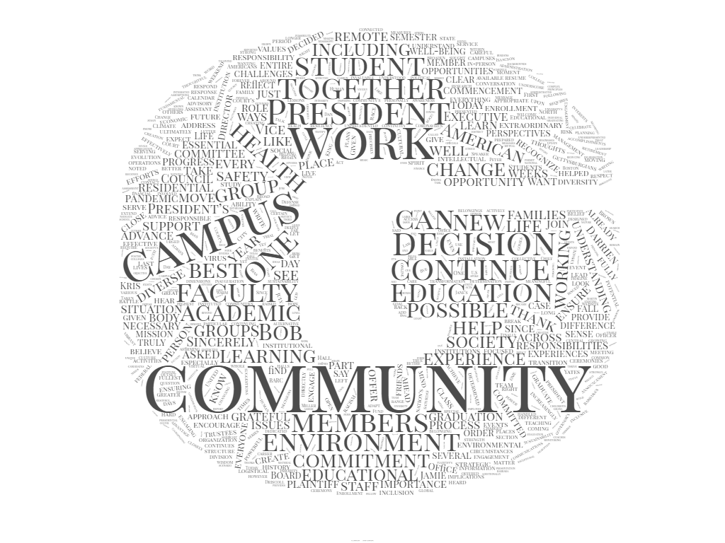 A word cloud based on more than 20,000 words of Iuliano's writings, addresses, and messages to campus (Content analysis Nicole DeJacimo/The Gettysburgian)